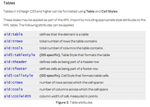 cari_jansen_table_syntax