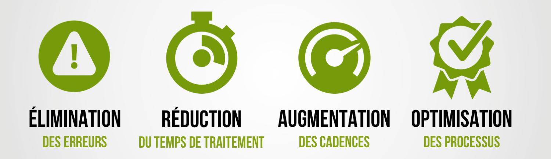 icones avantages automatisation